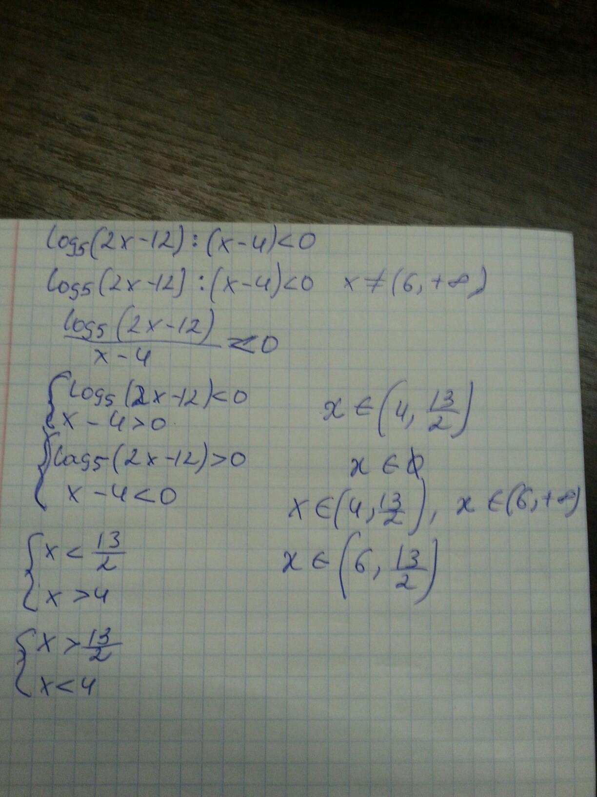 Log5(2х-12)/(х-4)<0