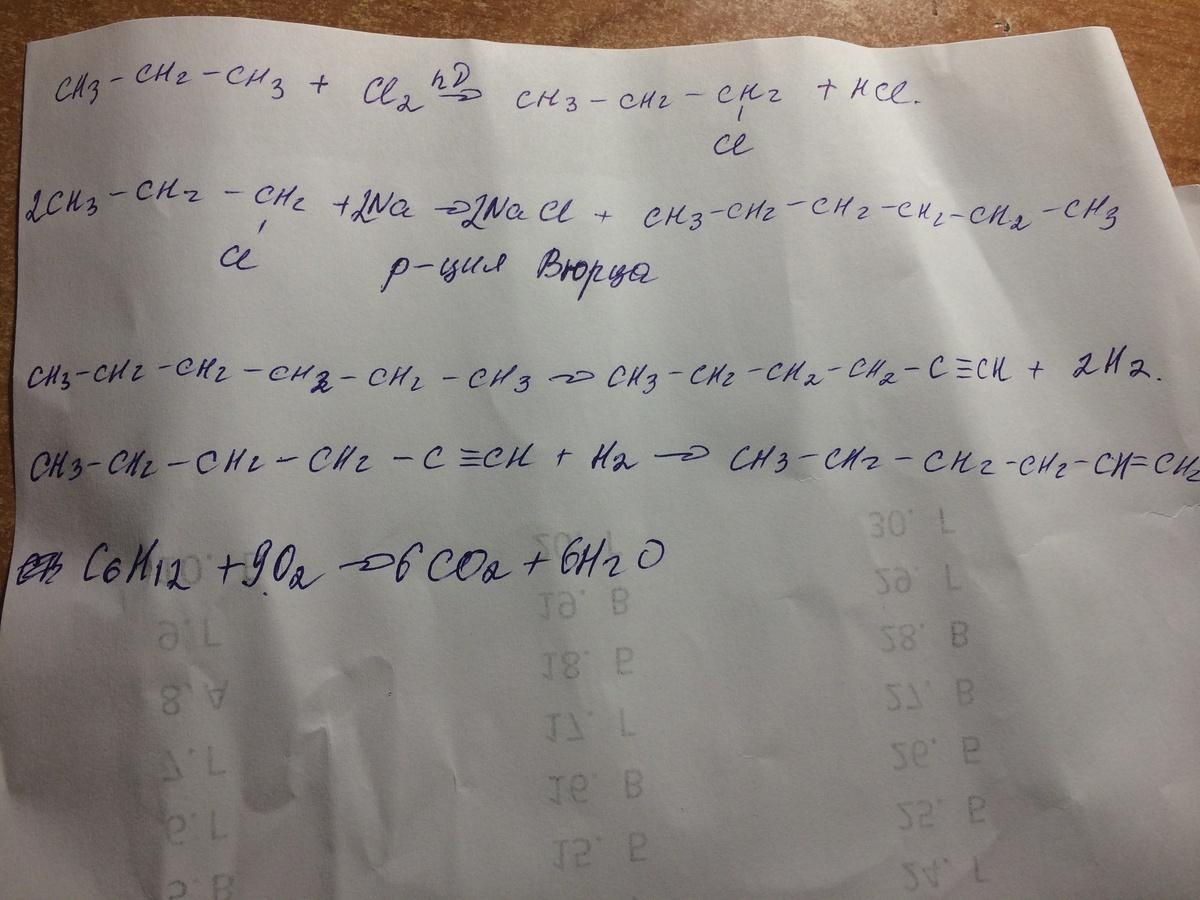 пропан→ хлорпропан→ гексан→ гексин→ гиксен→углекислый газ.