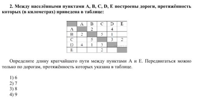 2 Между населёнными пунктами А, В, С, D, Е