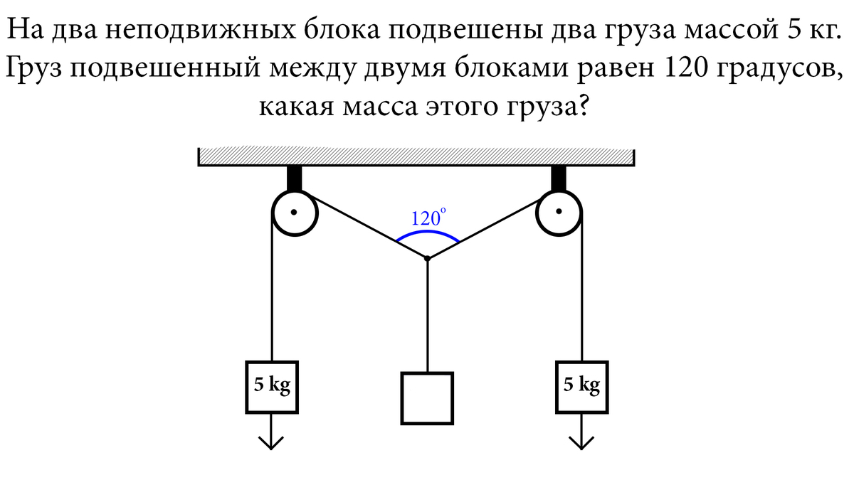 Изображение к вопросу 70 Баллов!!! Главные мозги по физике!!! Помогите!!! На два неподвижных блока подвешены два груза массой 5 кг. Груз подвешенный между двумя блоками равен 120 градусов, какая масса этого груза?Ответ: 5 кг. Но мне интересно как решаются такие задачи.