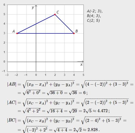 Решение задачи даны координаты вершин справка о выполнении контрольных работ