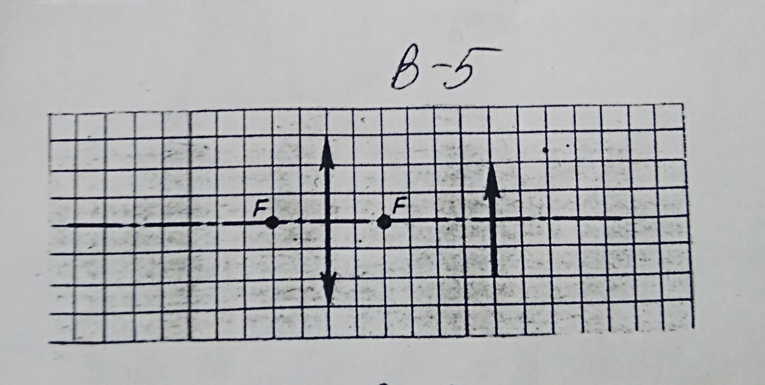 1)определить F;d2)вычислить оптическую силу линзы