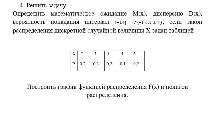 Дисперсия задачи с решением как решить задачу с процентами через пропорцию