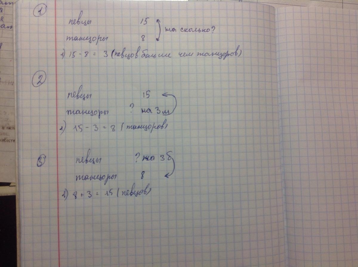 Реши задачу обратную данной 4 класс решить задачу по математике 2 класс бененсон