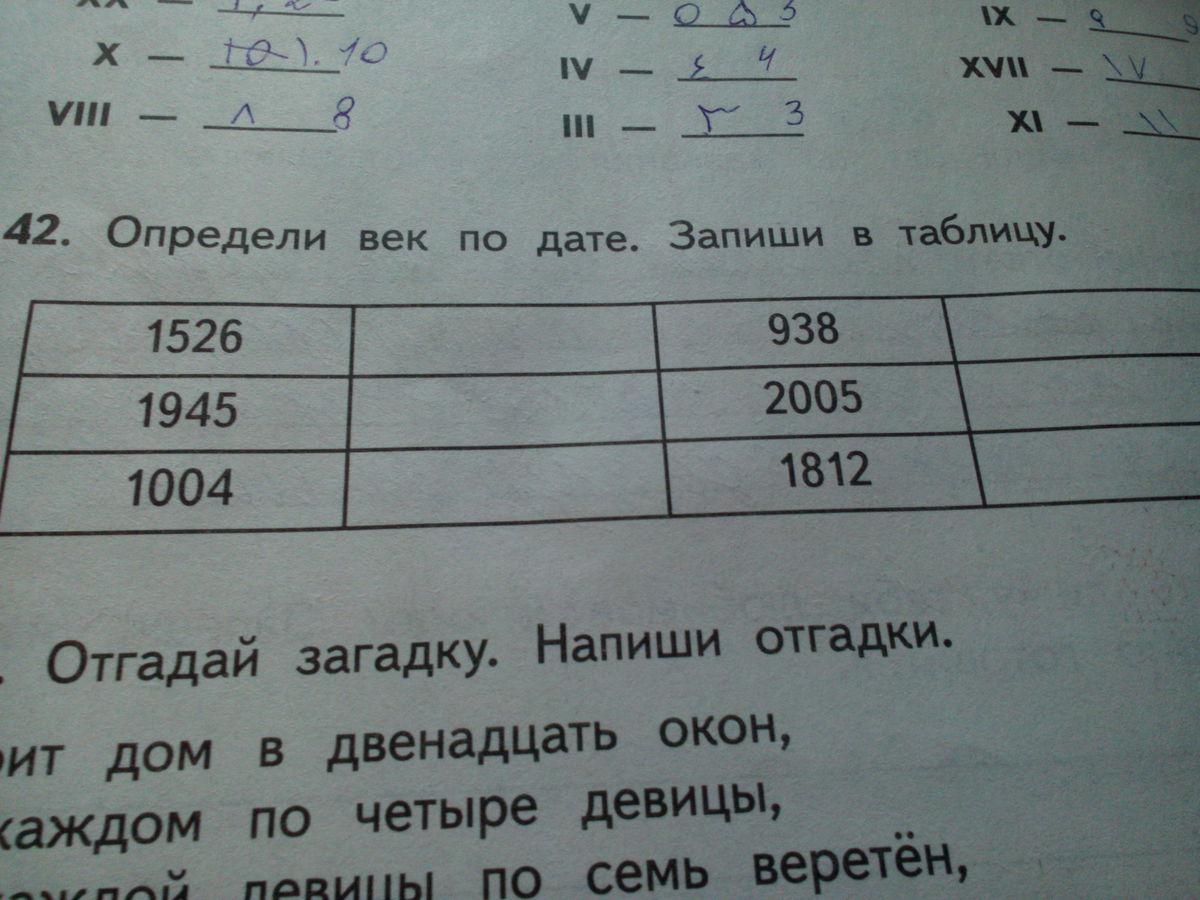 2005 год это какой век копейка 1795