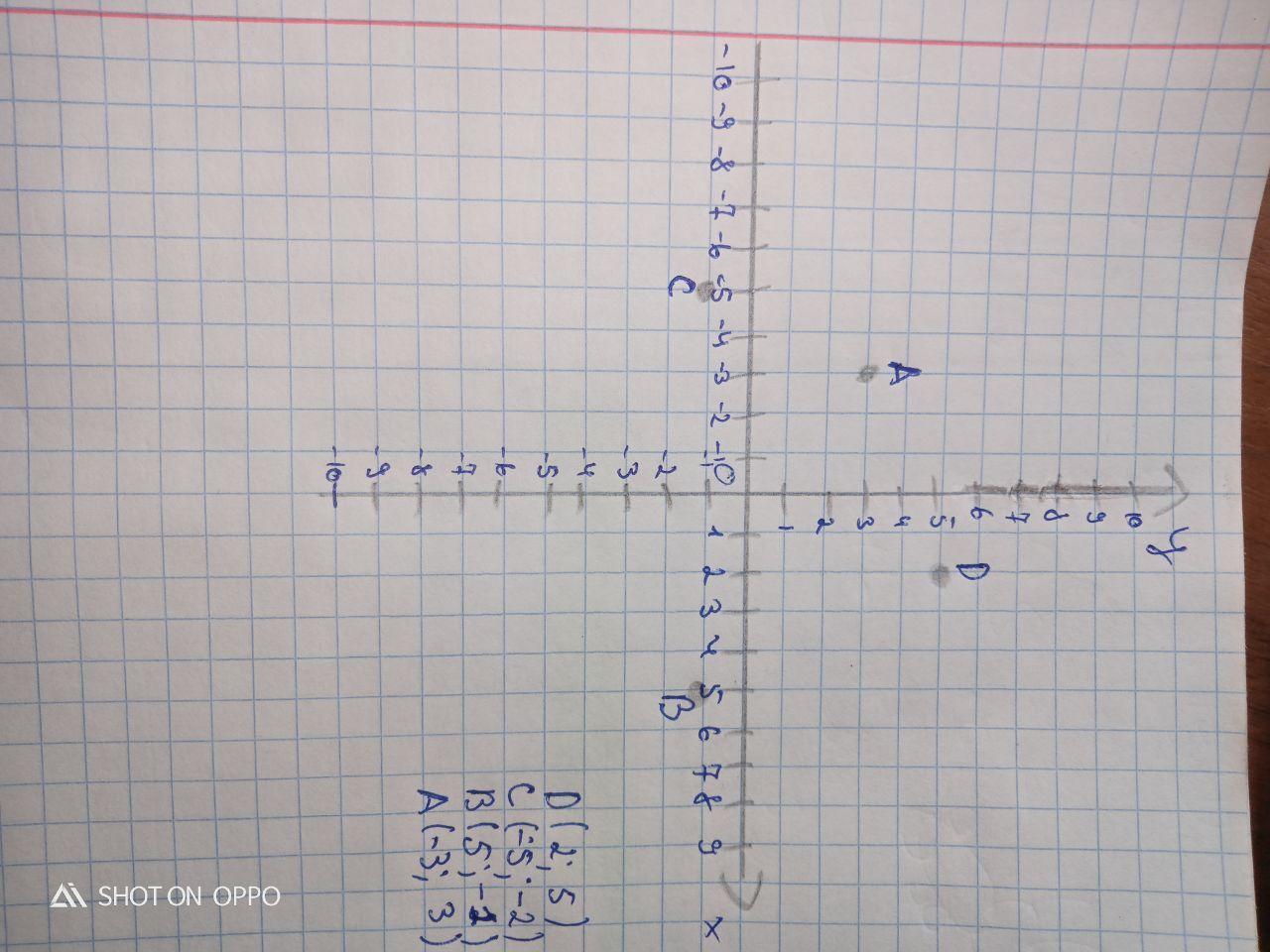 Познач на кординатній площі точки  </div>   </div>  </div> <div class=