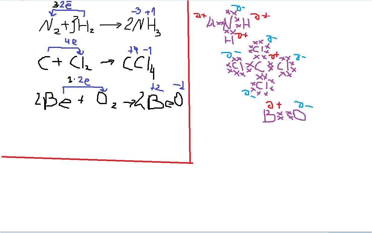 Nh3 схема образования химической связи
