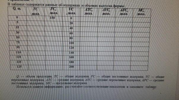 Помогите заполнить таблицу