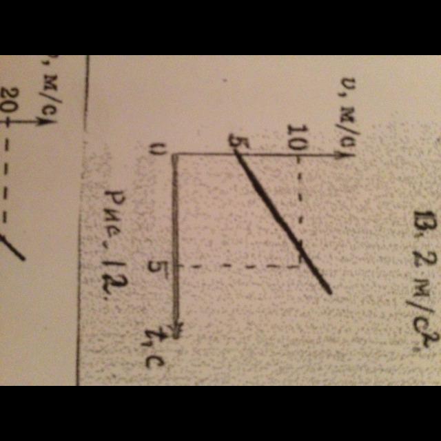 по графику зависимости скорости от времени рис 12