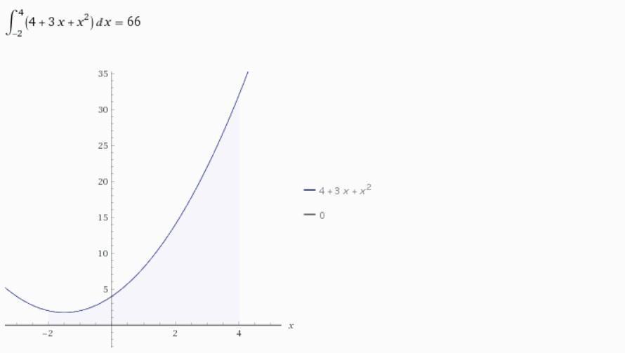Вычислите площадь фигуры, ограниченной линиями