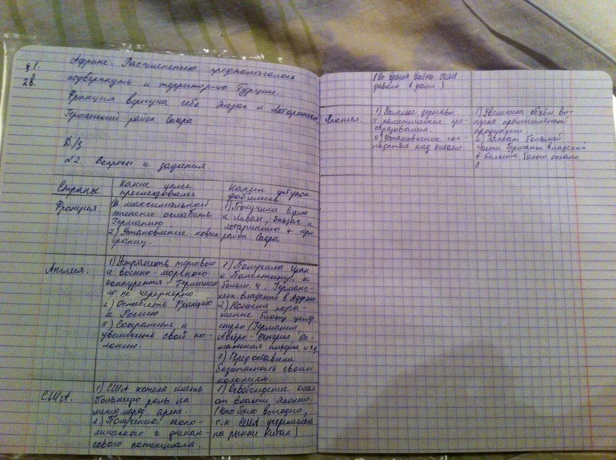Таблица по истории 9 класс итоги парижской и вашингтонской конференций для держав-победителей