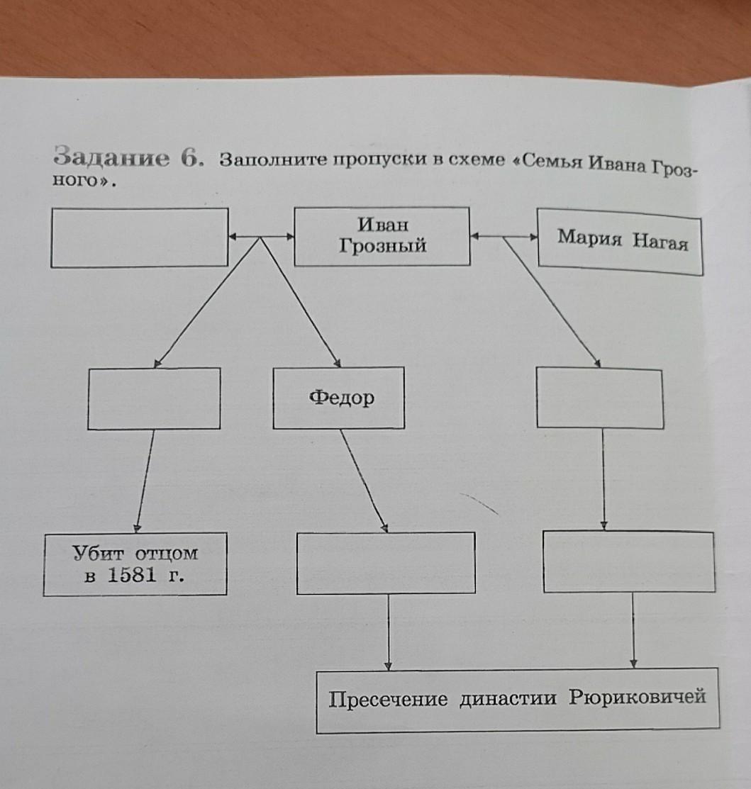 Помогите Срочно. :)