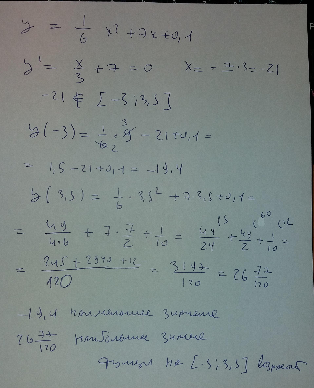 Исследовать функцию y(x)=