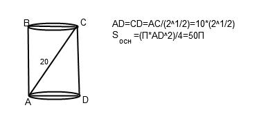 Осевое сечение цилиндра-квадрат,диагональ которого равна 20