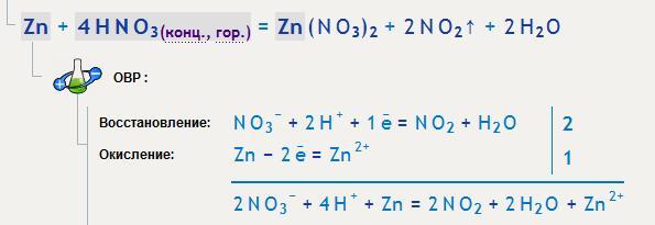 Классификация химических реакций himhelpru