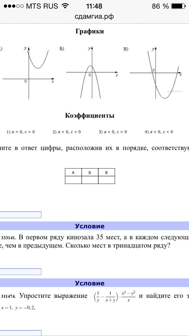 Что на графике y ax 2+bx+c означает С А-это направление ветвей ... 38556f481fd