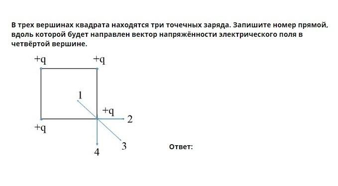 В трех вершинах квадрата находятся три точечных