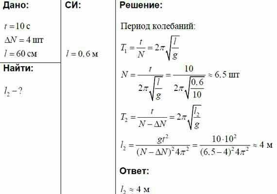 Физика решение задачи математический маятник длиной решение задач по химии габриэлян 9 класс