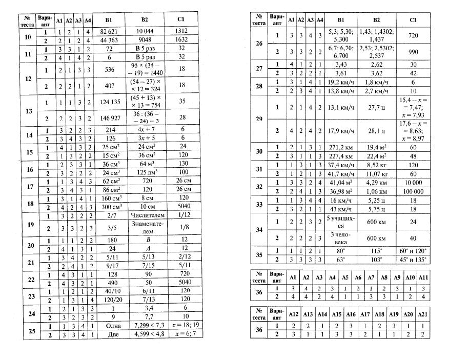 Никольский Подробные ответы ГДЗ контрольно измерительные материалы математика 6 класс