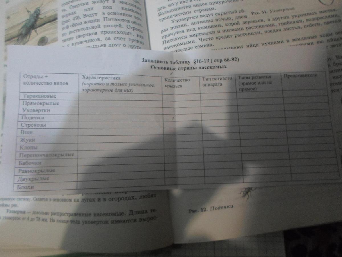 Таблица по биологии 7 класс гидроидные
