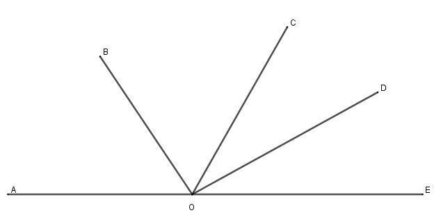 Дано: угол AOE = 180°, AOC =142°, угол AOB = BOD,