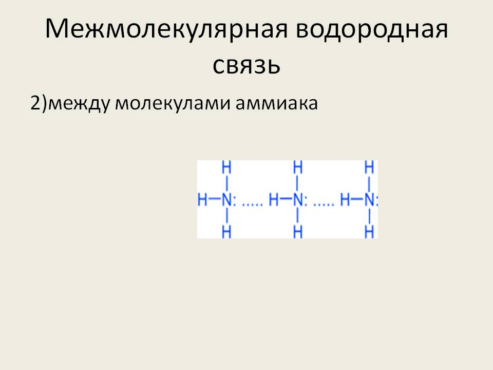 Водородные связи схема