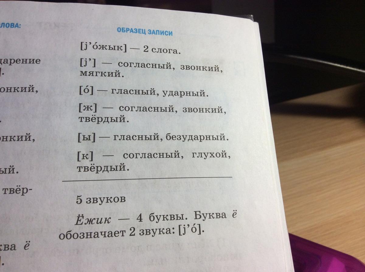 Слово перья фонетический разбор как сделать
