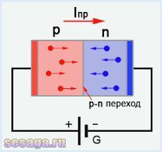 Начертите схему включения полупроводникового
