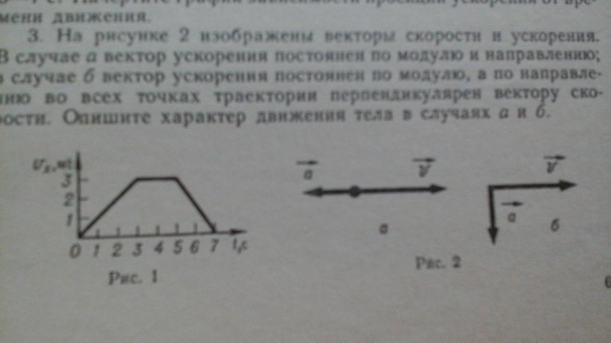 На рисунке изображены график зависимости проекции скорости тела от времени