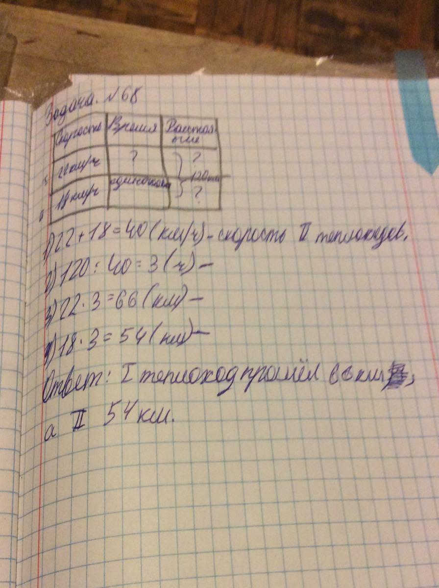 Решить задачу от двух пристаней одновременно задачи на векторы с решением 9 класс физика