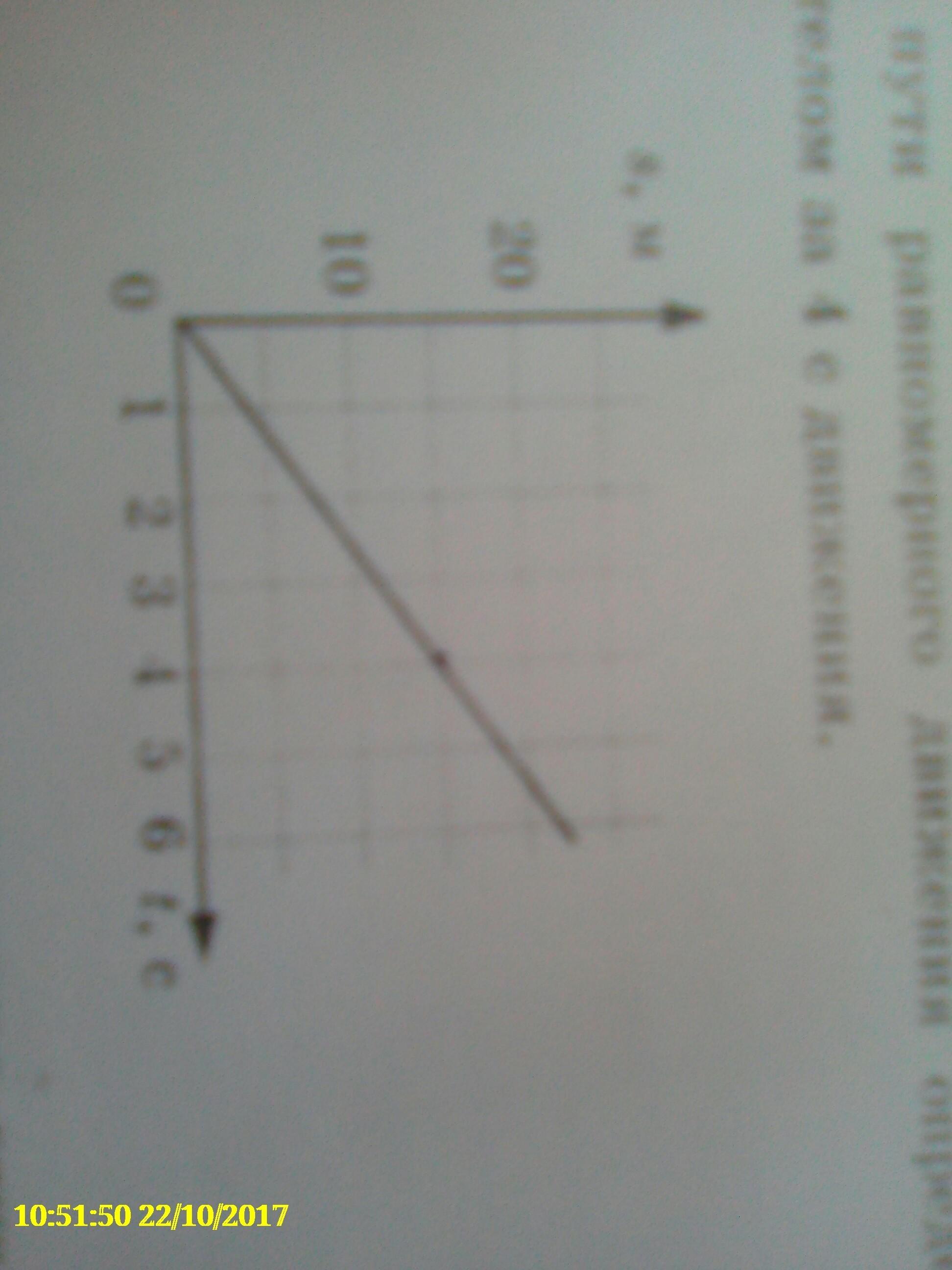 Физика, привет, ребята)))  По графику пути равномерного движения определите путь, пройденный телом за 4 сек. движения. Даю двадцать баллов, сорри за качество