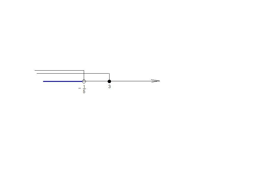 - 5x > 1<br>- 2x ≥ - 6<br><br>x < - 1/5<br>x ≤ 3<br>