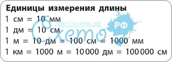 Код окоф 12 4527341 124527341 линия электропередачи