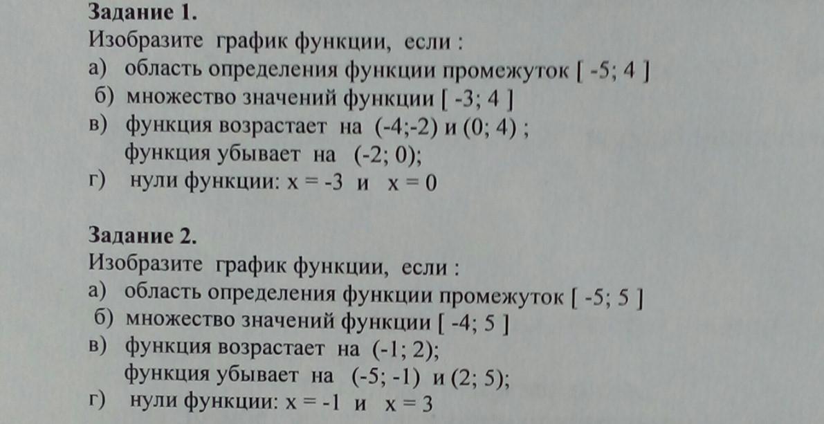 Помогите изобразить графики функций
