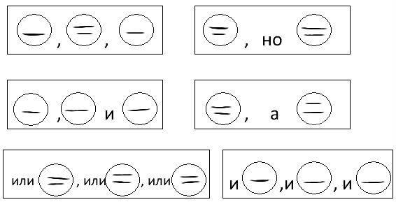 Как сделать схему предложения по русскому языку 4 класс