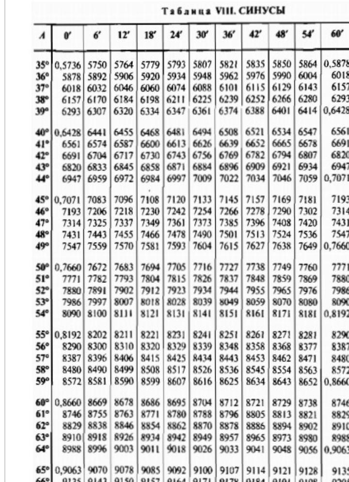 таблица брадиса синус и косинус картинки там она впервые
