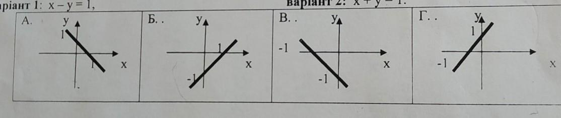 Постройте график уравнения:x-y=1