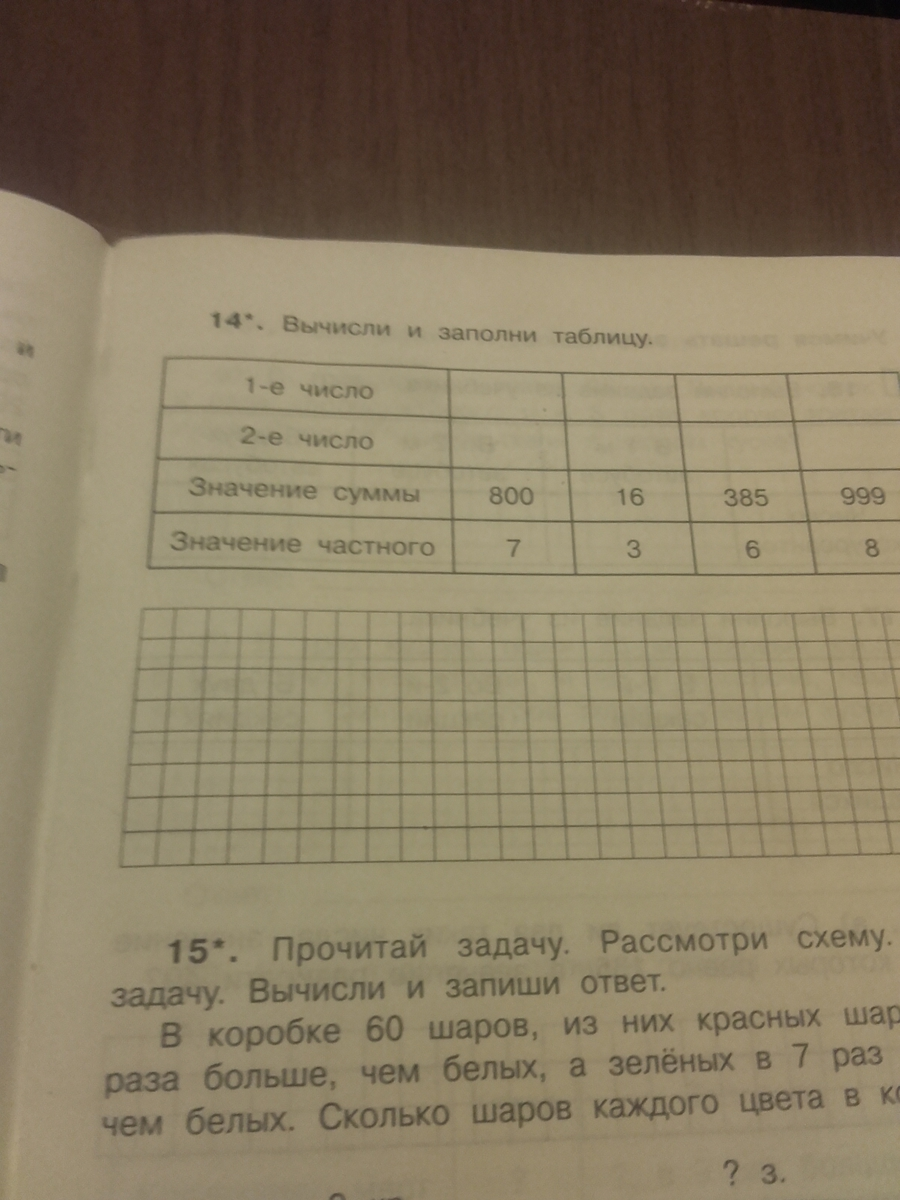 Гдз по русскому 4 класс захарова юдина