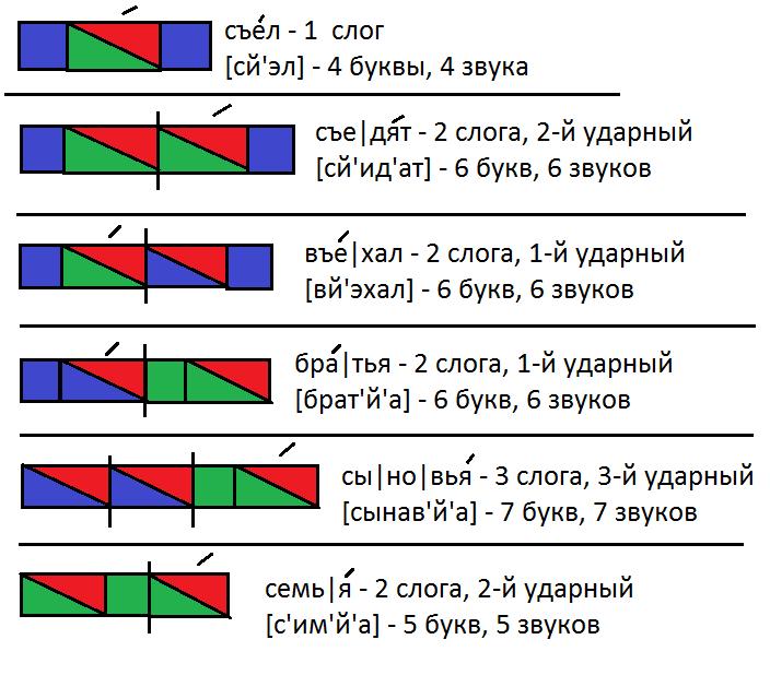 Вормикс как сделать знамя