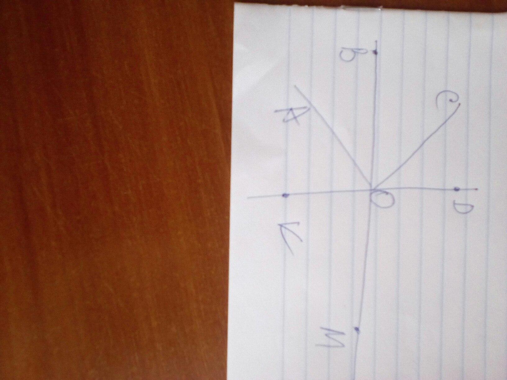 ВМ перпендикулярна DK, угол СОА = 90 градусов. Доказать , что угол COD = углу ВОА.