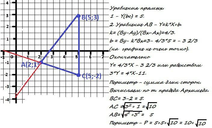 Найти периметр треугольника с координатами